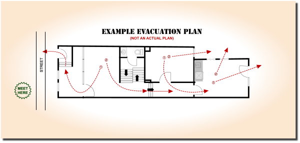 Example Fire Evacuation Map